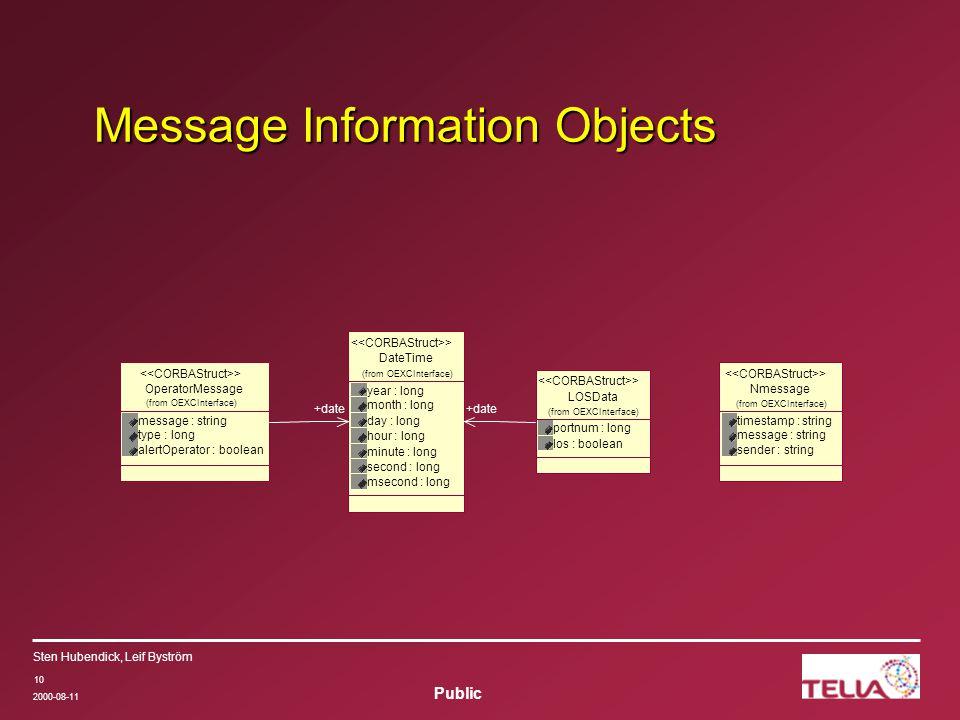 Public Sten Hubendick, Leif Byström 2000-08-11 10 Message Information Objects OperatorMessage message : string type : long alertOperator : boolean (fr