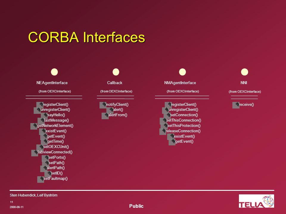 Public Sten Hubendick, Leif Byström 2000-08-11 11 CORBA Interfaces