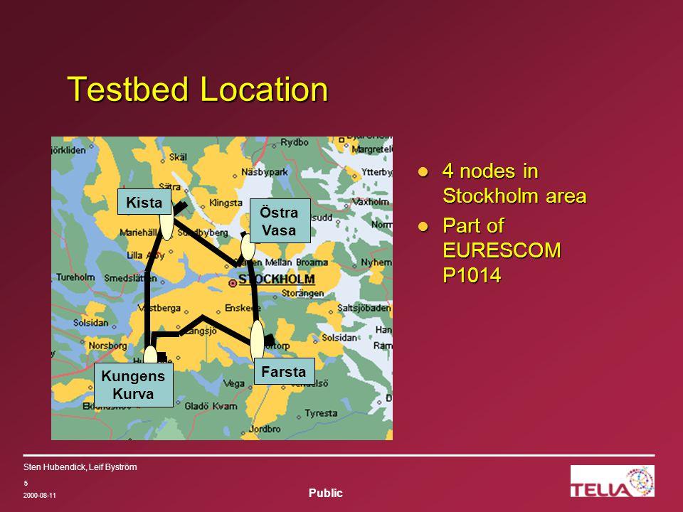 Public Sten Hubendick, Leif Byström 2000-08-11 5 Testbed Location 4 nodes in Stockholm area Part of EURESCOM P1014 Kista Östra Vasa Farsta Kungens Kurva
