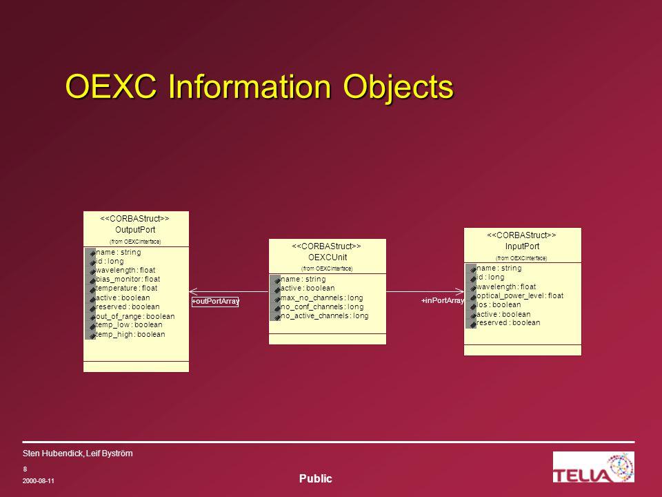 Public Sten Hubendick, Leif Byström 2000-08-11 8 OEXC Information Objects
