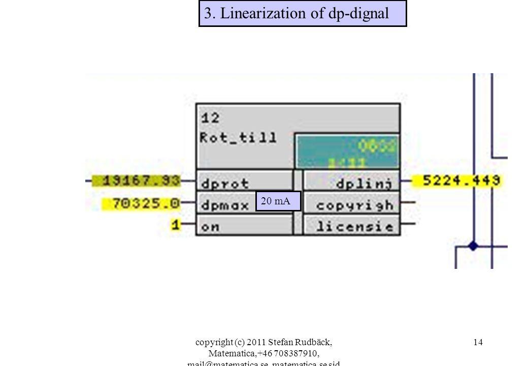 copyright (c) 2011 Stefan Rudbäck, Matematica,+46 708387910, mail@matematica.se, matematica.se sid 14 3. Linearization of dp-dignal 20 mA