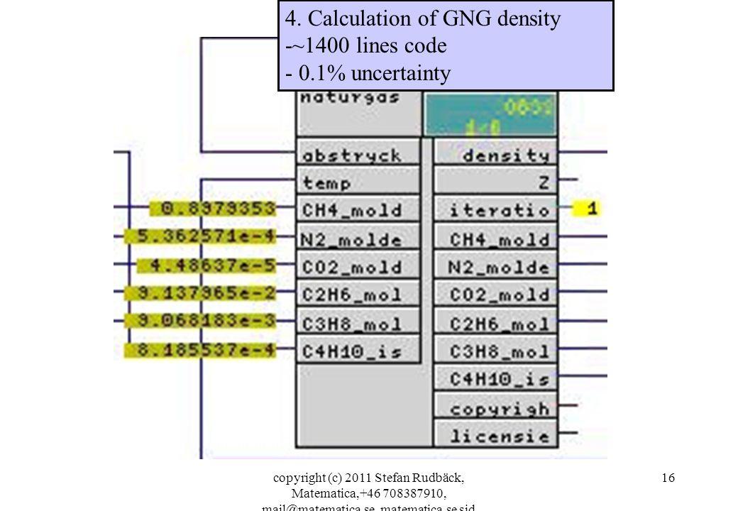 copyright (c) 2011 Stefan Rudbäck, Matematica,+46 708387910, mail@matematica.se, matematica.se sid 16 4. Calculation of GNG density -~1400 lines code