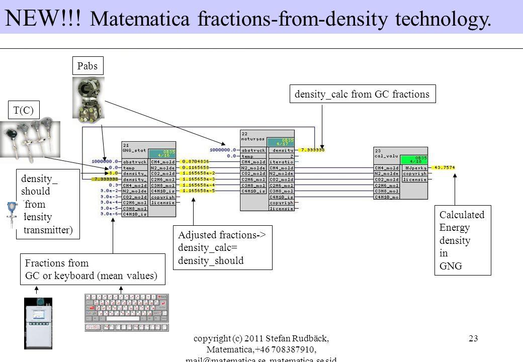 copyright (c) 2011 Stefan Rudbäck, Matematica,+46 708387910, mail@matematica.se, matematica.se sid 23 NEW!!! Matematica fractions-from-density technol