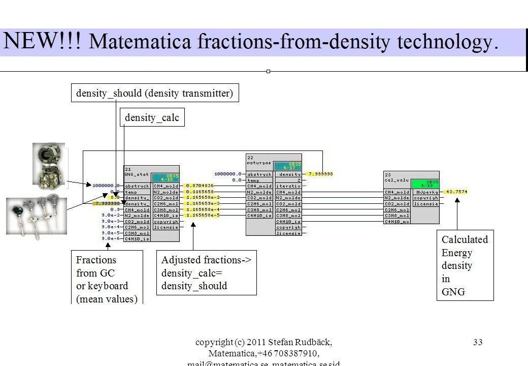 copyright (c) 2011 Stefan Rudbäck, Matematica,+46 708387910, mail@matematica.se, matematica.se sid 33
