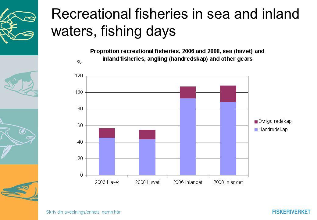 Skriv din avdelnings/enhets namn här Recreational fisheries in sea and inland waters, fishing days