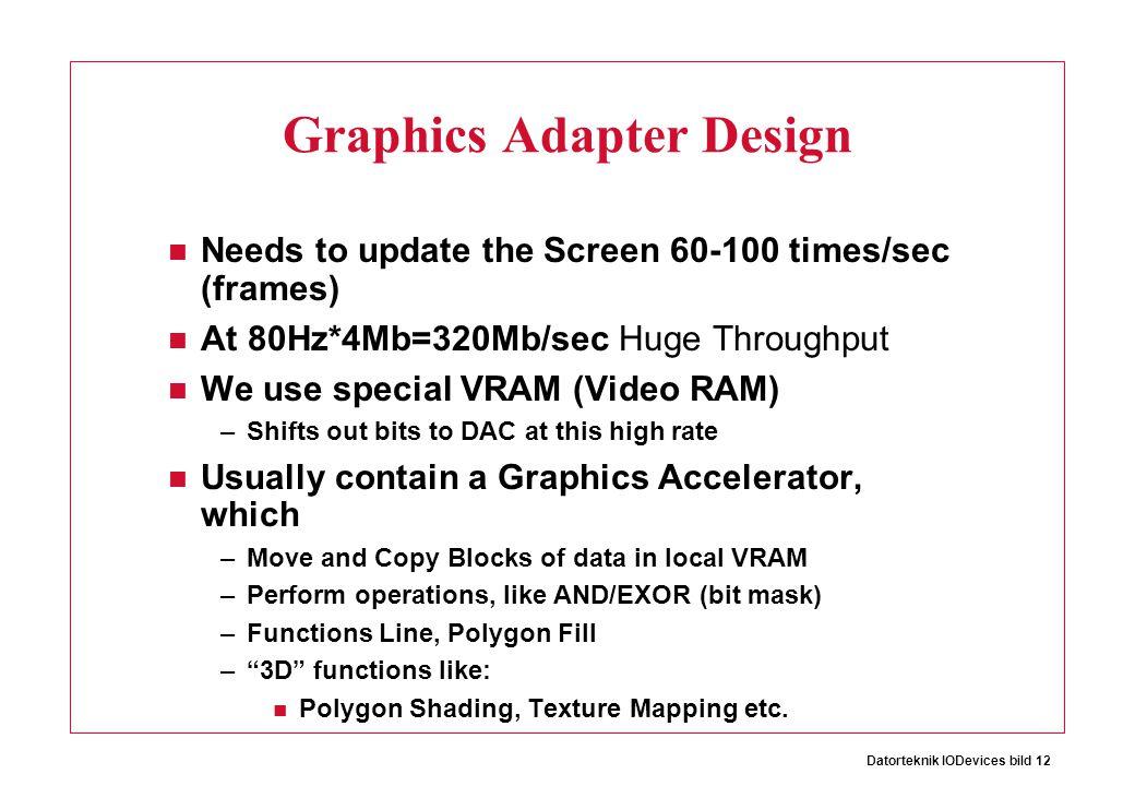Datorteknik IODevices bild 12 Graphics Adapter Design Needs to update the Screen 60-100 times/sec (frames) At 80Hz*4Mb=320Mb/sec Huge Throughput We us