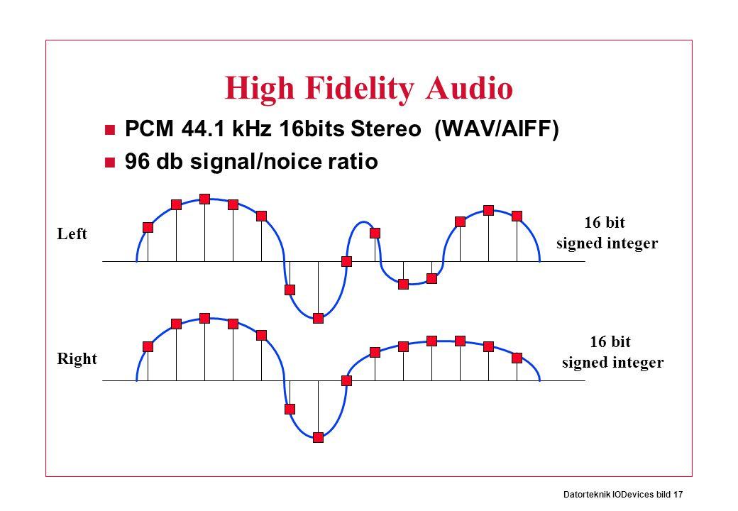Datorteknik IODevices bild 17 High Fidelity Audio PCM 44.1 kHz 16bits Stereo (WAV/AIFF) 96 db signal/noice ratio Left Right 16 bit signed integer 16 b