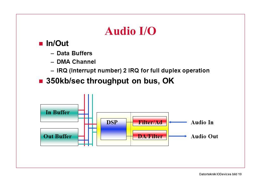 Datorteknik IODevices bild 19 Audio I/O In/Out –Data Buffers –DMA Channel –IRQ (Interrupt number) 2 IRQ for full duplex operation 350kb/sec throughput