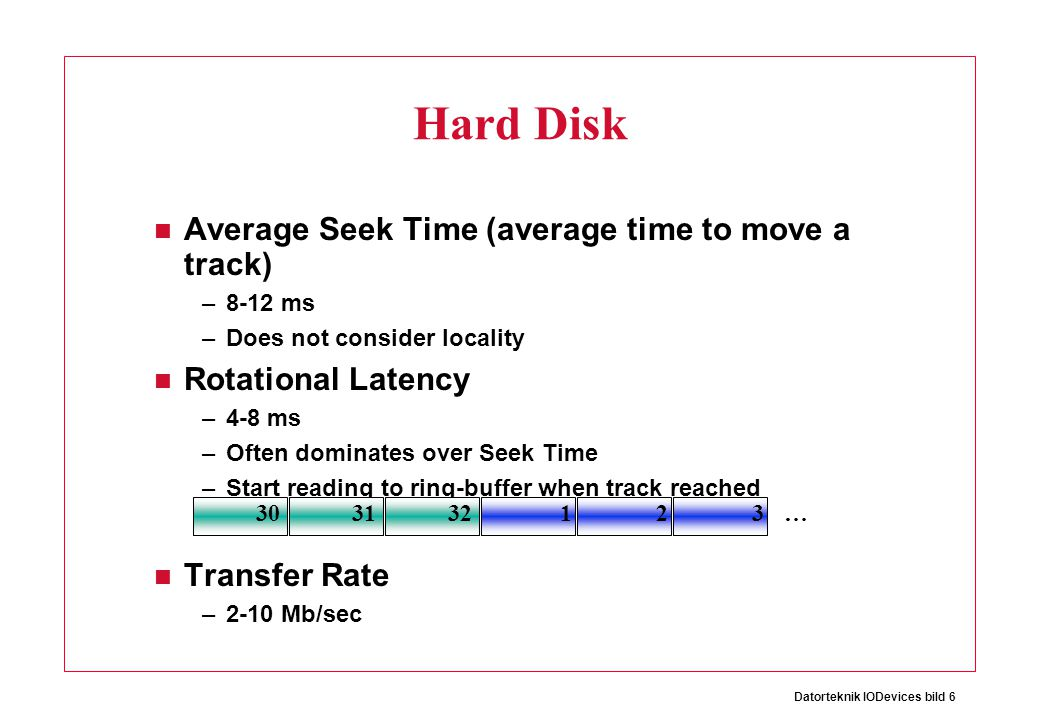Datorteknik IODevices bild 6 Hard Disk Average Seek Time (average time to move a track) –8-12 ms –Does not consider locality Rotational Latency –4-8 m