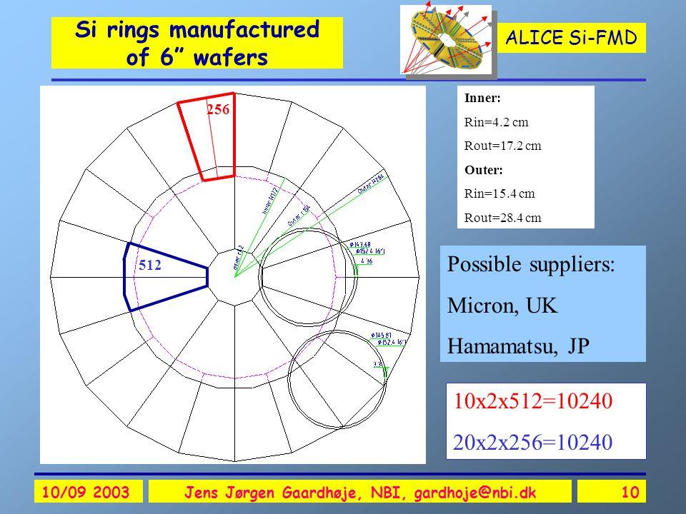 ALICE Si-FMD 10/09 2003Jens Jørgen Gaardhøje, NBI, gardhoje@nbi.dk10 Si rings manufactured of 6 wafers 512 Inner: Rin=4.2 cm Rout=17.2 cm Outer: Rin=15.4 cm Rout=28.4 cm 10x2x512=10240 20x2x256=10240 256 Possible suppliers: Micron, UK Hamamatsu, JP
