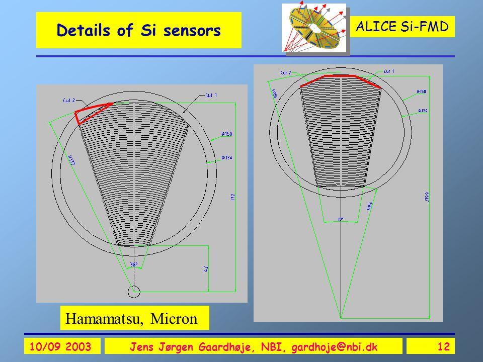 ALICE Si-FMD 10/09 2003Jens Jørgen Gaardhøje, NBI, gardhoje@nbi.dk12 Details of Si sensors Hamamatsu, Micron