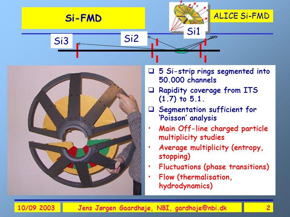 ALICE Si-FMD 10/09 2003Jens Jørgen Gaardhøje, NBI, gardhoje@nbi.dk2 Si-FMD  5 Si-strip rings segmented into 50.000 channels  Rapidity coverage from ITS (1.7) to 5.1.