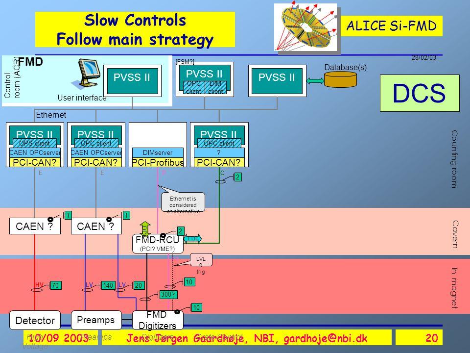 ALICE Si-FMD 10/09 2003Jens Jørgen Gaardhøje, NBI, gardhoje@nbi.dk20 Slow Controls Follow main strategy DCS Detector CAEN .