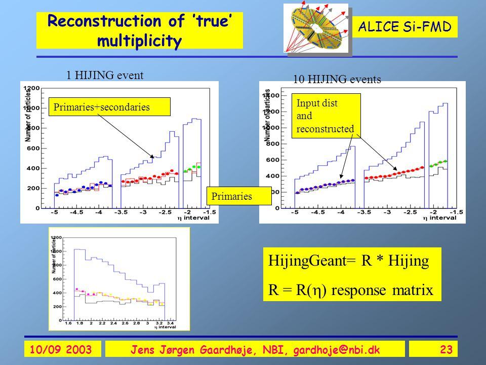 ALICE Si-FMD 10/09 2003Jens Jørgen Gaardhøje, NBI, gardhoje@nbi.dk23 Reconstruction of 'true' multiplicity 10 HIJING events 1 HIJING event Primaries+secondaries Primaries Input dist and reconstructed HijingGeant= R * Hijing R = R(  ) response matrix