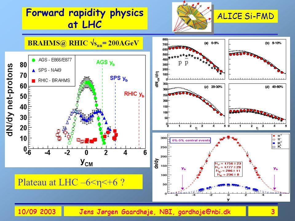 ALICE Si-FMD 10/09 2003Jens Jørgen Gaardhøje, NBI, gardhoje@nbi.dk3 Forward rapidity physics at LHC pppp BRAHMS@ RHIC  s nn = 200AGeV Plateau at LHC –6<  <+6