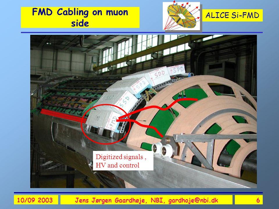 ALICE Si-FMD 10/09 2003Jens Jørgen Gaardhøje, NBI, gardhoje@nbi.dk6 FMD Cabling on muon side Digitized signals, HV and control