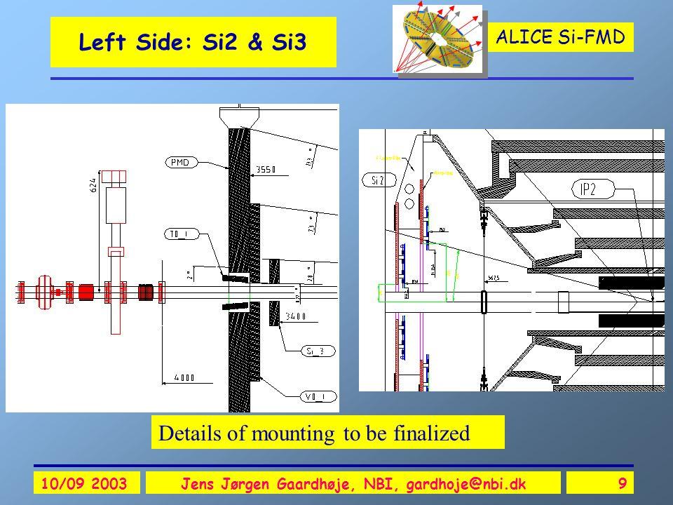 ALICE Si-FMD 10/09 2003Jens Jørgen Gaardhøje, NBI, gardhoje@nbi.dk9 Left Side: Si2 & Si3 Details of mounting to be finalized