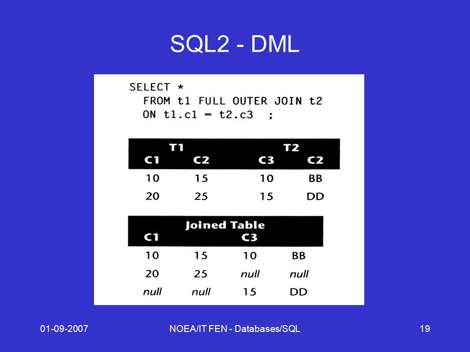 01-09-2007NOEA/IT FEN - Databases/SQL19 SQL2 - DML