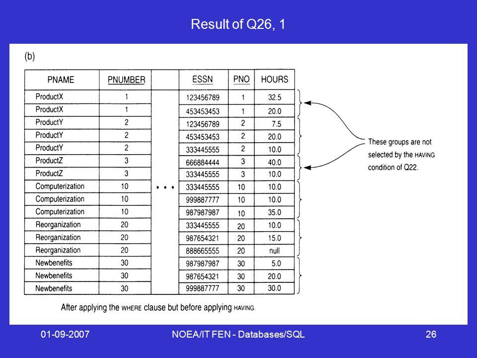 01-09-2007NOEA/IT FEN - Databases/SQL26 Result of Q26, 1