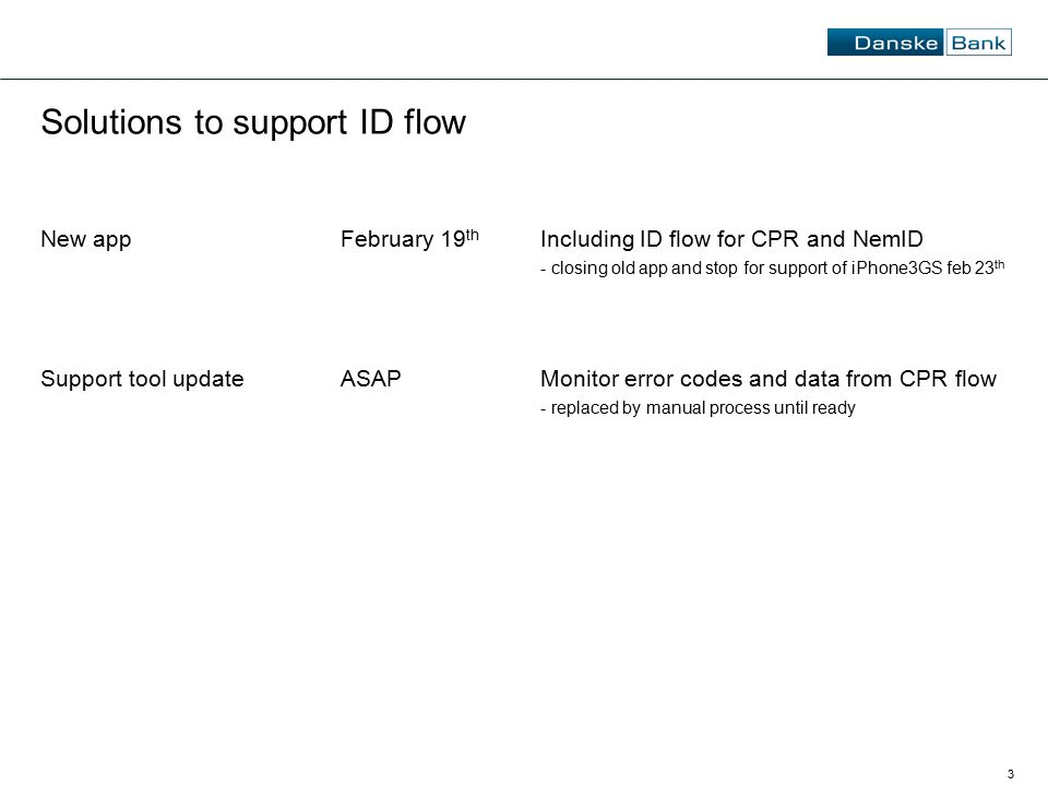3 Solutions to support ID flow New appFebruary 19 th Including ID flow for CPR and NemID - closing old app and stop for support of iPhone3GS feb 23 th
