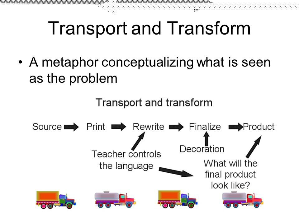 Transport and Transform A metaphor conceptualizing what is seen as the problem