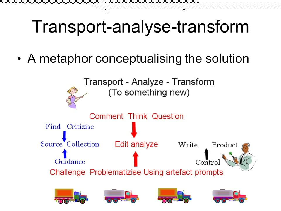 Transport-analyse-transform A metaphor conceptualising the solution