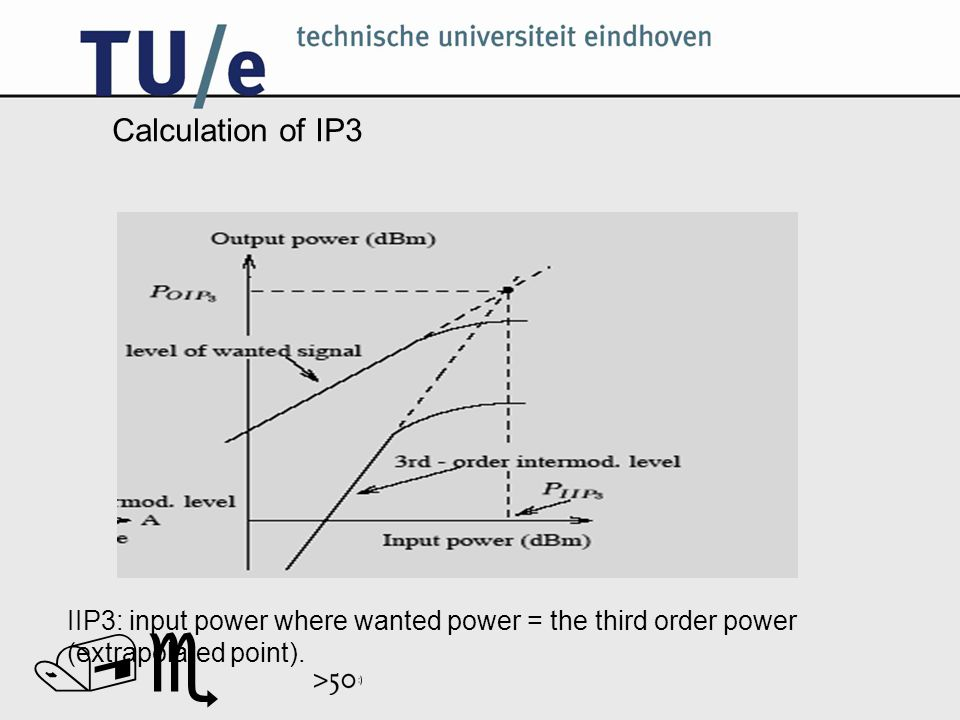 // Calculation of IP3 IIP3: input power where wanted power = the third order power (extrapolated point).