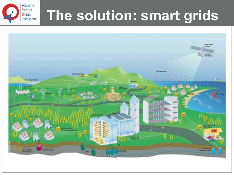 The solution: smart grids