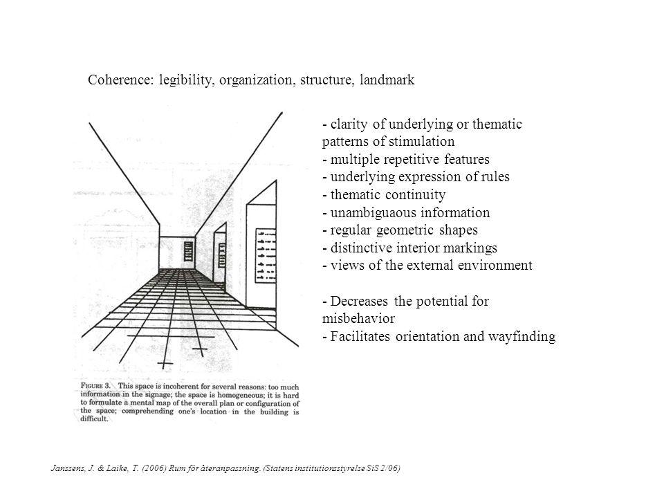 Coherence: legibility, organization, structure, landmark Janssens, J.