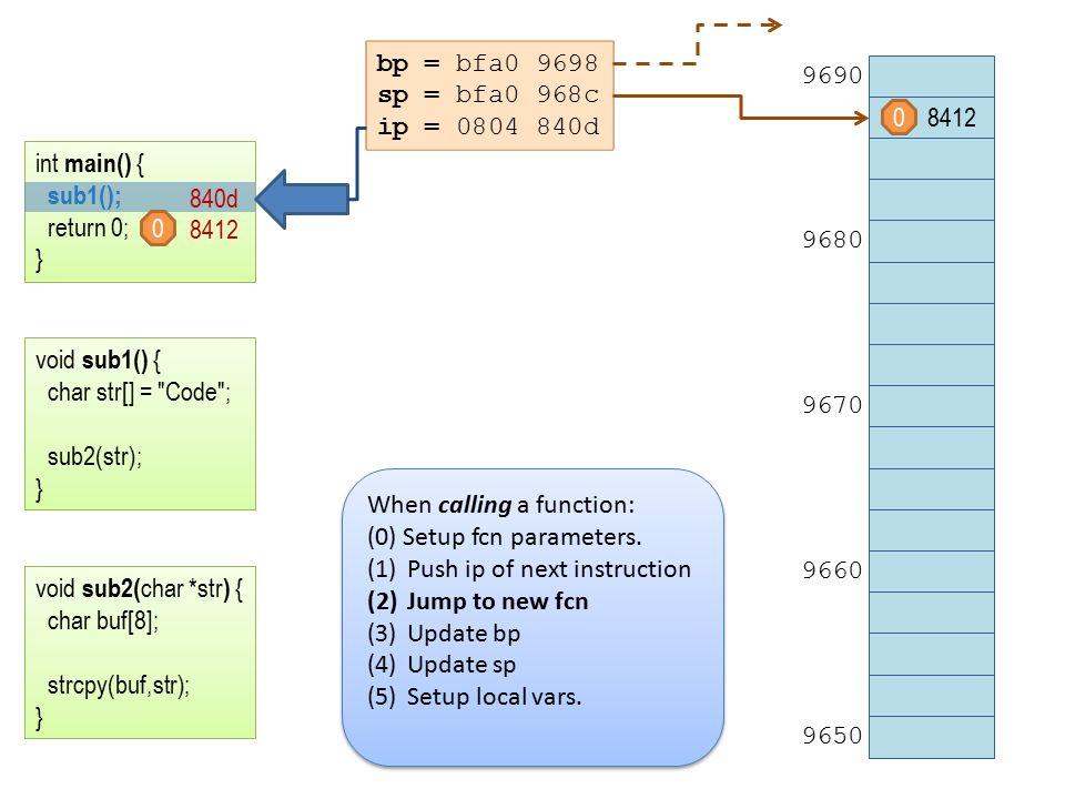 bp = bfa0 9698 sp = bfa0 968c ip = 0804 840d 8412 9690 9680 9670 9660 9650 int main() { sub1(); return 0; } void sub1() { char str[] = Code ; sub2(str); } void sub2( char *str ) { char buf[8]; strcpy(buf,str); } 840d 0 8412 0 When calling a function: (0) Setup fcn parameters.