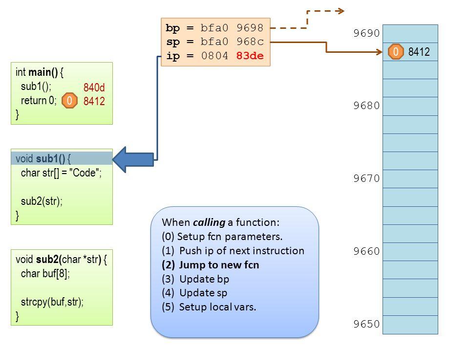bp = bfa0 9698 sp = bfa0 968c ip = 0804 83de 8412 9690 9680 9670 9660 9650 int main() { sub1(); return 0; } void sub1() { char str[] = Code ; sub2(str); } void sub2( char *str ) { char buf[8]; strcpy(buf,str); } 840d 0 8412 0 When calling a function: (0) Setup fcn parameters.