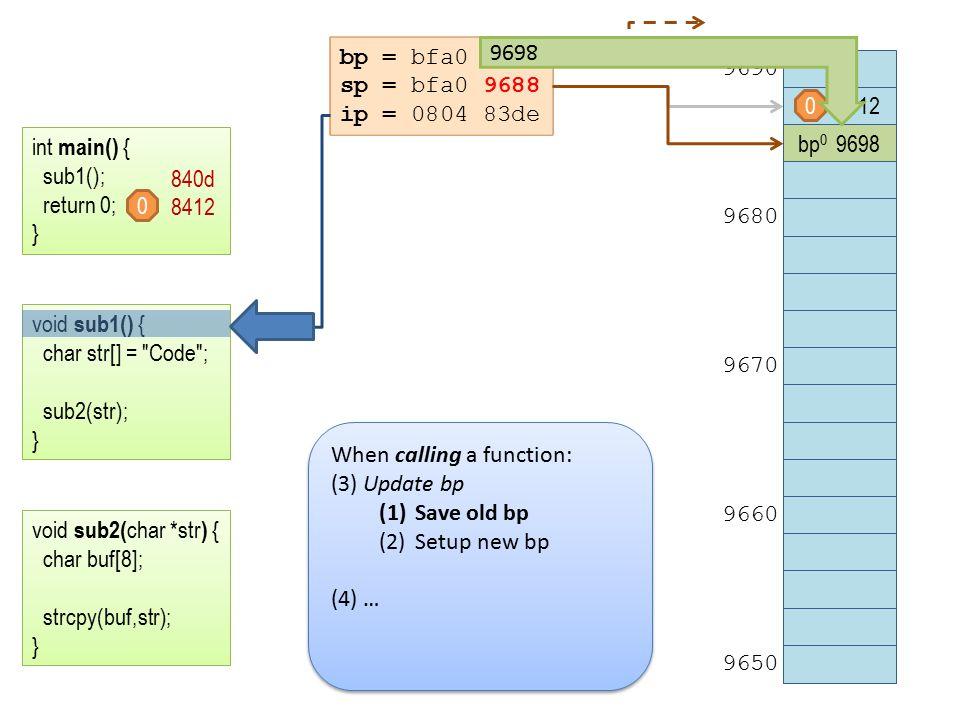 8412 bp 0 9698 9690 9680 9670 9660 9650 int main() { sub1(); return 0; } void sub1() { char str[] = Code ; sub2(str); } void sub2( char *str ) { char buf[8]; strcpy(buf,str); } 840d 8412 0 0 bp = bfa0 9698 sp = bfa0 9688 ip = 0804 83de 8696 When calling a function: (3) Update bp (1)Save old bp (2)Setup new bp (4) … When calling a function: (3) Update bp (1)Save old bp (2)Setup new bp (4) …