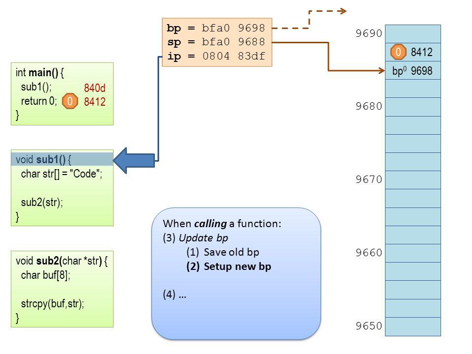 bp = bfa0 9698 sp = bfa0 9688 ip = 0804 83df 8412 bp 0 9698 9690 9680 9670 9660 9650 int main() { sub1(); return 0; } void sub1() { char str[] = Code ; sub2(str); } void sub2( char *str ) { char buf[8]; strcpy(buf,str); } 840d 8412 0 0 When calling a function: (3) Update bp (1)Save old bp (2)Setup new bp (4) … When calling a function: (3) Update bp (1)Save old bp (2)Setup new bp (4) …