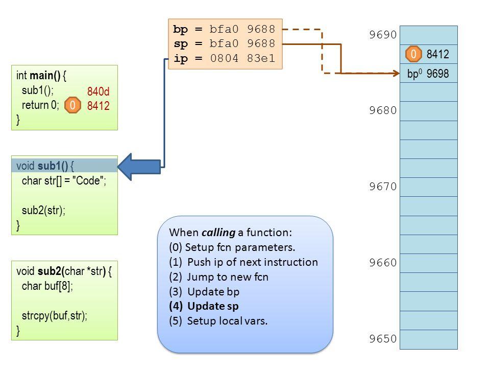 bp = bfa0 9688 sp = bfa0 9688 ip = 0804 83e1 8412 bp 0 9698 9690 9680 9670 9660 9650 int main() { sub1(); return 0; } void sub1() { char str[] = Code ; sub2(str); } void sub2( char *str ) { char buf[8]; strcpy(buf,str); } 840d 8412 0 0 When calling a function: (0) Setup fcn parameters.
