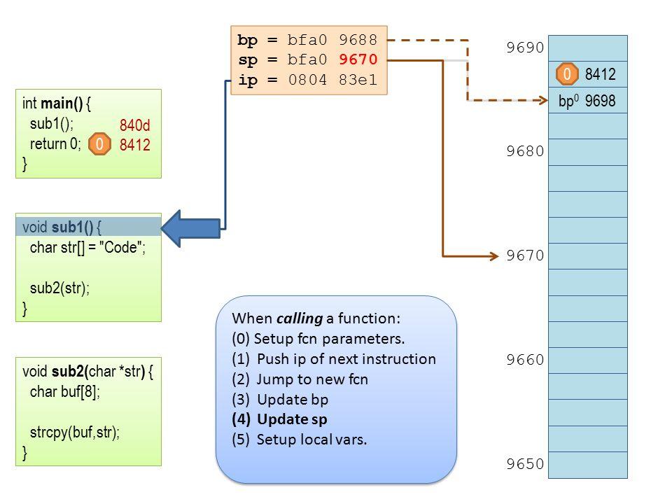 bp = bfa0 9688 sp = bfa0 9670 ip = 0804 83e1 8412 bp 0 9698 9690 9680 9670 9660 9650 int main() { sub1(); return 0; } void sub1() { char str[] = Code ; sub2(str); } void sub2( char *str ) { char buf[8]; strcpy(buf,str); } 840d 8412 0 0 When calling a function: (0) Setup fcn parameters.
