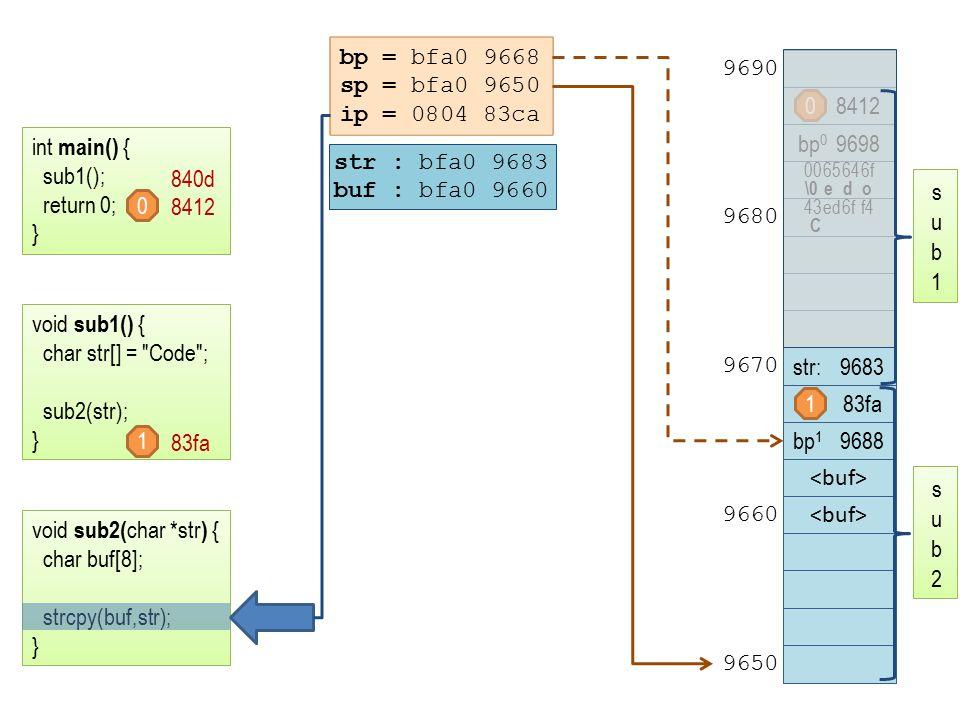 str : bfa0 9683 buf : bfa0 9660 bp = bfa0 9668 sp = bfa0 9650 ip = 0804 83ca 8412 bp 0 9698 0065646f \0edo 43ed6ff4 C str:9683 bp 1 9688 9690 9680 9670 9660 9650 int main() { sub1(); return 0; } void sub1() { char str[] = Code ; sub2(str); } void sub2( char *str ) { char buf[8]; strcpy(buf,str); } 840d 8412 0 0 1 1 83fa