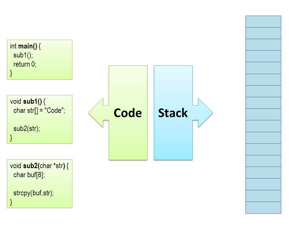 int main() { sub1(); return 0; } void sub1() { char str[] = Code ; sub2(str); } void sub2( char *str ) { char buf[8]; strcpy(buf,str); } Code Stack