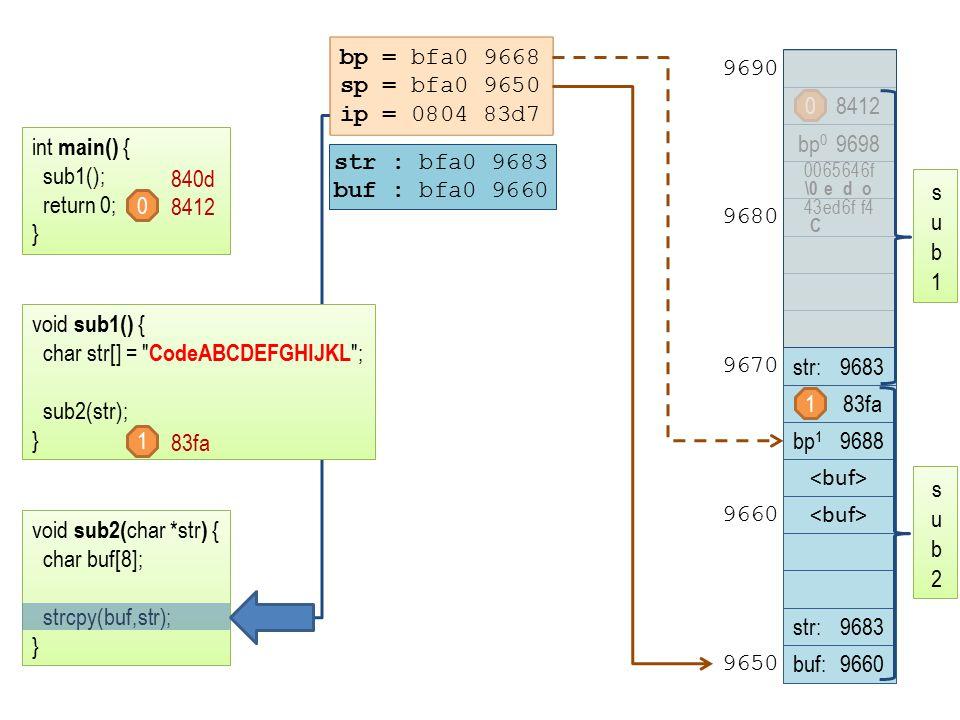 83fa str : bfa0 9683 buf : bfa0 9660 bp = bfa0 9668 sp = bfa0 9650 ip = 0804 83d7 8412 bp 0 9698 0065646f \0edo 43ed6ff4 C str:9683 bp 1 9688 str:9683 buf:9660 9690 9680 9670 9660 9650 int main() { sub1(); return 0; } void sub1() { char str[] = CodeABCDEFGHIJKL ; sub2(str); } void sub2( char *str ) { char buf[8]; strcpy(buf,str); } 840d 8412 0 0 1 1 83fa