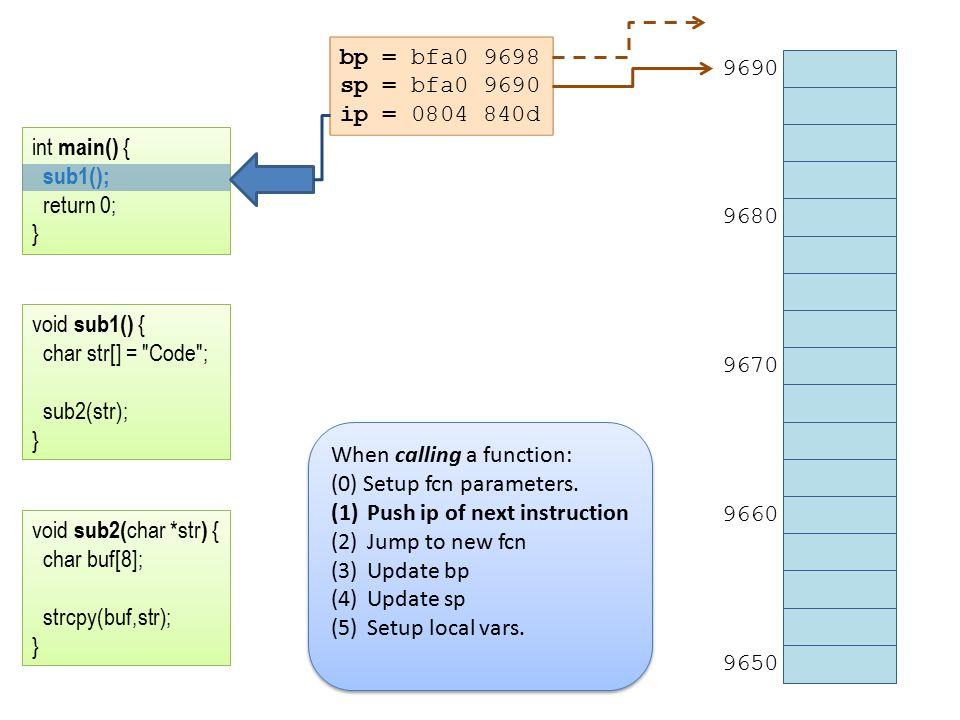 bp = bfa0 9698 sp = bfa0 9690 ip = 0804 840d 9690 9680 9670 9660 9650 int main() { sub1(); return 0; } void sub1() { char str[] = Code ; sub2(str); } void sub2( char *str ) { char buf[8]; strcpy(buf,str); } When calling a function: (0) Setup fcn parameters.