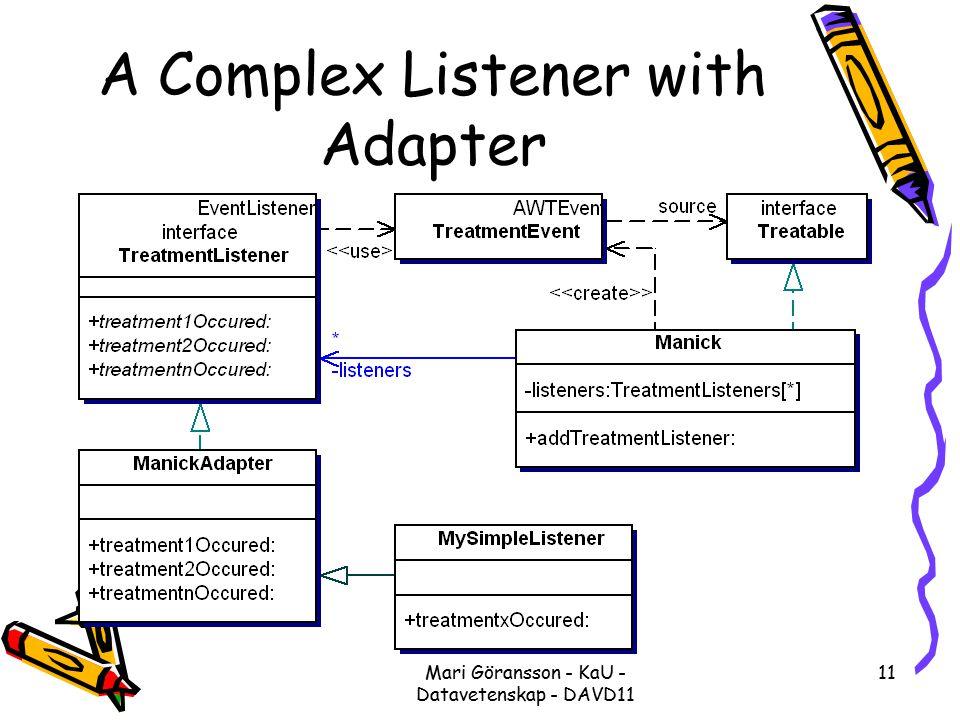 Mari Göransson - KaU - Datavetenskap - DAVD11 11 A Complex Listener with Adapter