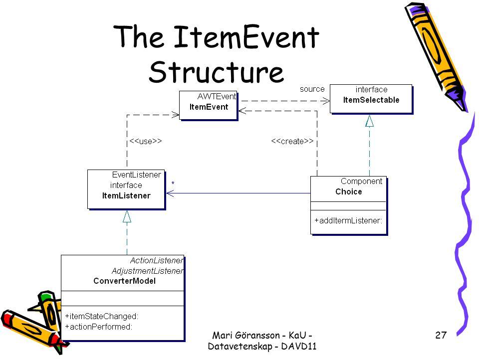 Mari Göransson - KaU - Datavetenskap - DAVD11 27 The ItemEvent Structure