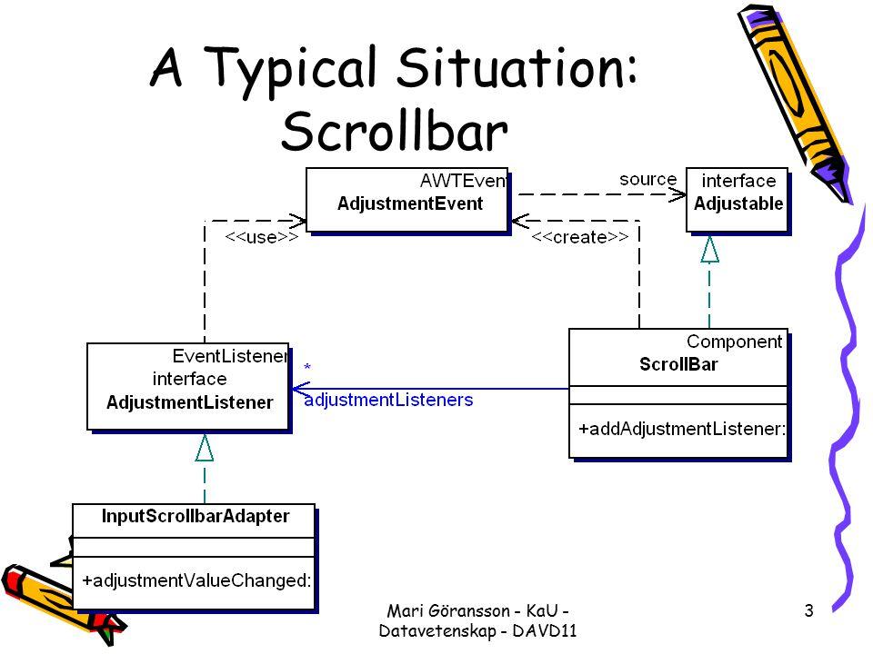 Mari Göransson - KaU - Datavetenskap - DAVD11 3 A Typical Situation: Scrollbar