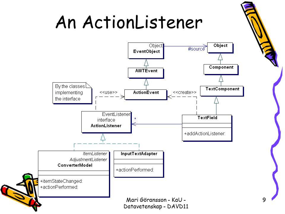 Mari Göransson - KaU - Datavetenskap - DAVD11 9 An ActionListener