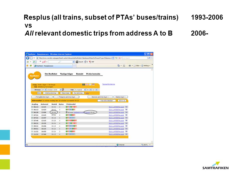 Resplus (all trains, subset of PTAs' buses/trains)1993-2006 vs All relevant domestic trips from address A to B2006-