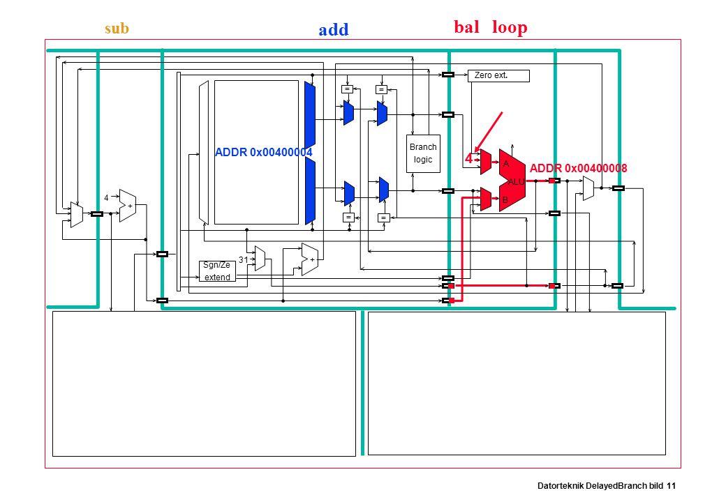 Datorteknik DelayedBranch bild 11 Branch logic Sgn/Ze extend Zero ext.