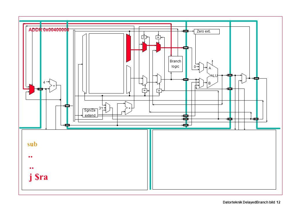 Datorteknik DelayedBranch bild 12 Branch logic Sgn/Ze extend Zero ext.