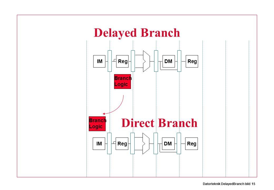 Datorteknik DelayedBranch bild 15 IM Reg DMReg Delayed Branch Direct Branch Branch Logic IM Reg DMReg Branch Logic