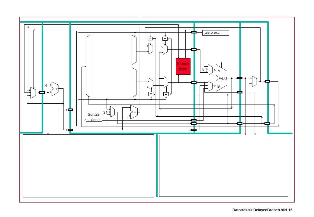 Datorteknik DelayedBranch bild 16 Branch logic Sgn/Ze extend Zero ext.