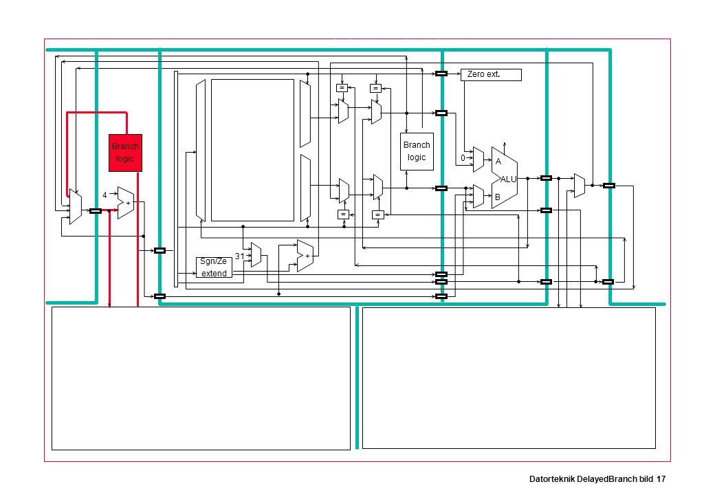 Datorteknik DelayedBranch bild 17 Branch logic Sgn/Ze extend Zero ext.