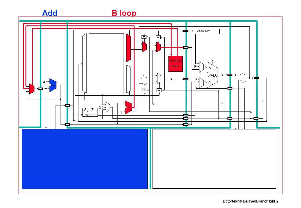 Datorteknik DelayedBranch bild 2 Branch logic Sgn/Ze extend Zero ext.
